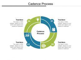 Cadence Process Ppt Powerpoint Presentation Model Graphics Tutorials Cpb