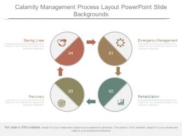 Calamity Management Process Layout Powerpoint Slide Backgrounds