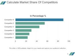 Calculate Market Share Of Competitors Powerpoint Ideas