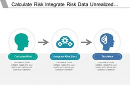 Calculate Risk Integrate Risk Data Unrealized Potential Value