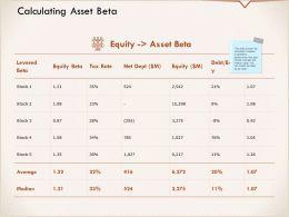 Calculating Asset Beta Average Ppt Powerpoint Presentation Outline Slide Portrait