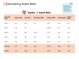 Calculating Asset Beta Compare Ppt Powerpoint Presentation Pictures Gallery