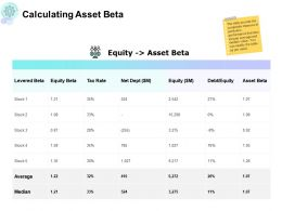 Calculating Asset Beta Ppt Powerpoint Presentation Summary Maker
