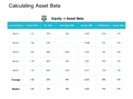 Calculating Asset Beta Table Ppt Powerpoint Presentation Gallery Templates