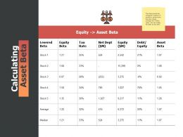 Calculating Asset Beta Tax Ppt Powerpoint Presentation Gallery Themes