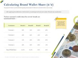 Calculating Brand Wallet Share Brand Share Of Category Ppt Icons