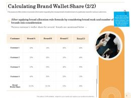 Calculating Brand Wallet Share Customer Ppt Powerpoint Presentation Icon Microsoft