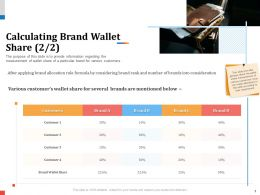 Calculating Brand Wallet Share Mentioned Below Ppt Slides