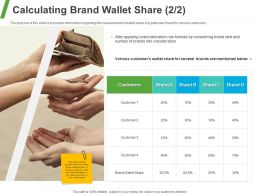 Calculating Brand Wallet Share Ppt Powerpoint Presentation Infographics Professional
