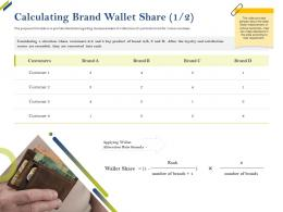 Calculating Brand Wallet Share Rank Share Of Category Ppt Portrait