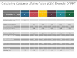 Calculating Customer Lifetime Value Clv Example Of Ppt