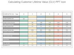 Calculating Customer Lifetime Value Clv Ppt Icon