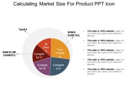 Calculating Market Size For Product Ppt Icon