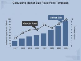 Calculating Market Size Powerpoint Templates