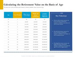 Calculating The Retirement Value On The Basis Of Age Retirement Analysis Ppt Show Inspiration