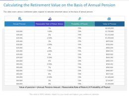 Calculating The Retirement Value On The Basis Of Annual Pension Ppt Slides