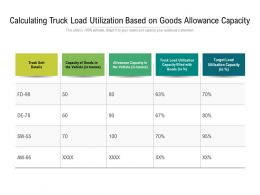 Calculating Truck Load Utilization Based On Goods Allowance Capacity