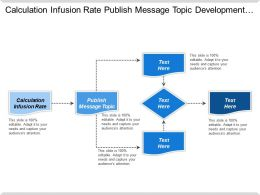 Calculation Infusion Rate Publish Message Topic Development Technology