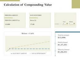 Calculation Of Compounding Value Pension Plans Ppt Powerpoint Presentation Microsoft