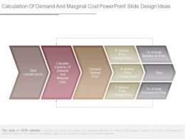 Calculation Of Demand And Marginal Cost Powerpoint Slide Design Ideas