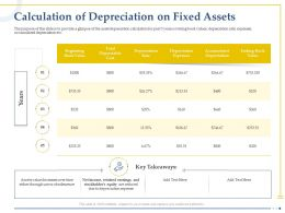 Calculation Of Depreciation On Fixed Assets Depreciation Expense Ppt Good