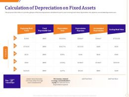 Calculation Of Depreciation On Fixed Assets Ppt Icon Examples