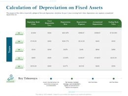 Calculation Of Depreciation On Fixed Assets Ppt Powerpoint Good