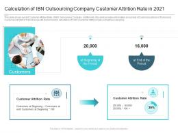 Calculation Of IBN Outsourcing Company Customer Attrition Reasons High Customer Attrition Rate