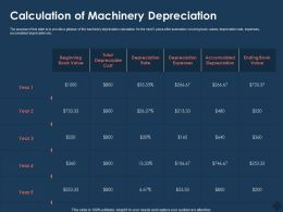 Calculation Of Machinery Depreciation Accumulated Ppt Powerpoint Presentation Summary Structure