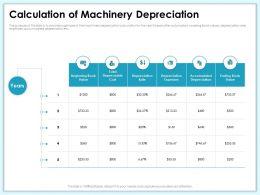 Calculation Of Machinery Depreciation Glimpse Ppt Powerpoint Presentation Slides Grid
