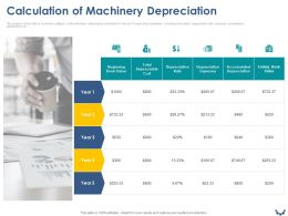 Calculation Of Machinery Depreciation Ppt Powerpoint Presentation Layouts Graphics Tutorials