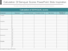 Calculation Of Servqual Scores Powerpoint Slide Inspiration