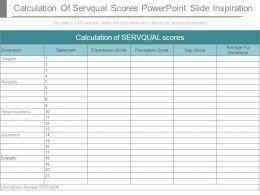 calculation_of_servqual_scores_powerpoint_slide_inspiration_Slide01