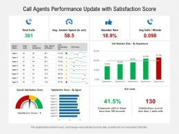 Call Agents Performance Update With Satisfaction Score