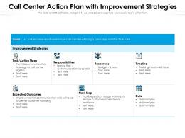 Call Center Action Plan With Improvement Strategies