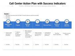Call Center Action Plan With Success Indicators