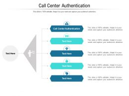 Call Center Authentication Ppt Powerpoint Presentation Model Graphics Pictures Cpb