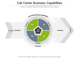 Call Center Business Capabilities Ppt Powerpoint Presentation Infographic Template Design Cpb