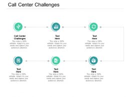 Call Center Challenges Ppt Powerpoint Presentation Styles Guide Cpb