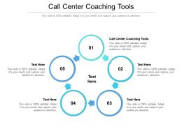 Call Center Coaching Tools Ppt Powerpoint Presentation File Clipart Cpb