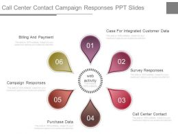 Call Center Contact Campaign Responses Ppt Slides