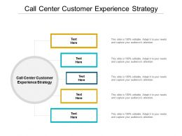 Call Center Customer Experience Strategy Ppt Powerpoint Presentation Inspiration Microsoft Cpb