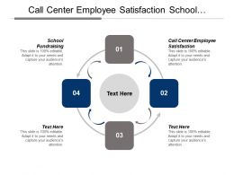 Call Center Employee Satisfaction School Fundraising Advertisement Firms Cpb