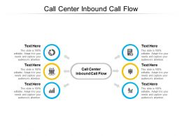 Call Center Inbound Call Flow Ppt Powerpoint Presentation Styles Visuals Cpb