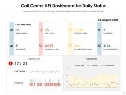 Call Center KPI Dashboard For Daily Status