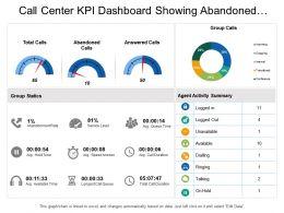 call_center_kpi_dashboard_showing_abandoned_calls_group_calls_group_statistics_Slide01