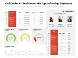 Call Center KPI Dashboard With Top Performing Employees