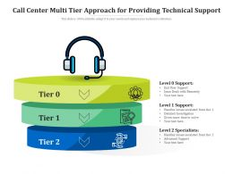 Call Center Multi Tier Approach For Providing Technical Support