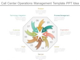 Call Center Operations Management Template Ppt Idea