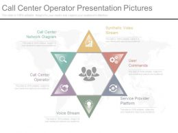 Call Center Operator Presentation Pictures